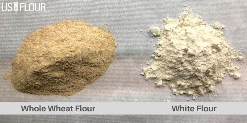 Flour Use for backing